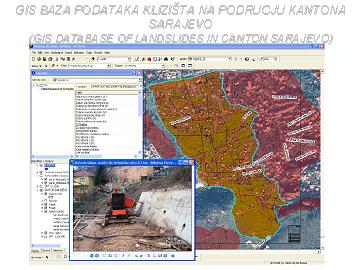 GIS baza